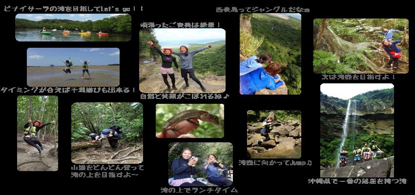 ピナイサーラの滝一日コースの行程表