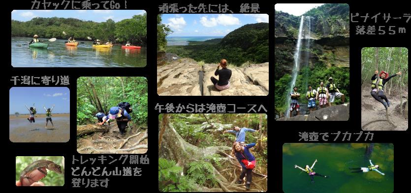ピナイサーラの滝一日コースの行程写真