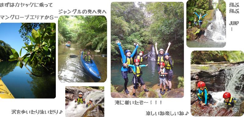 カヤックと沢登と滝遊びのコース行程写真