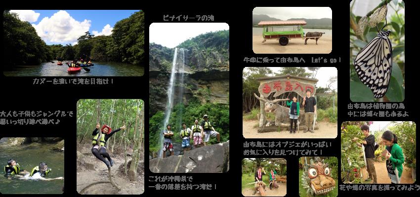 由布島散策コース行程説明写真